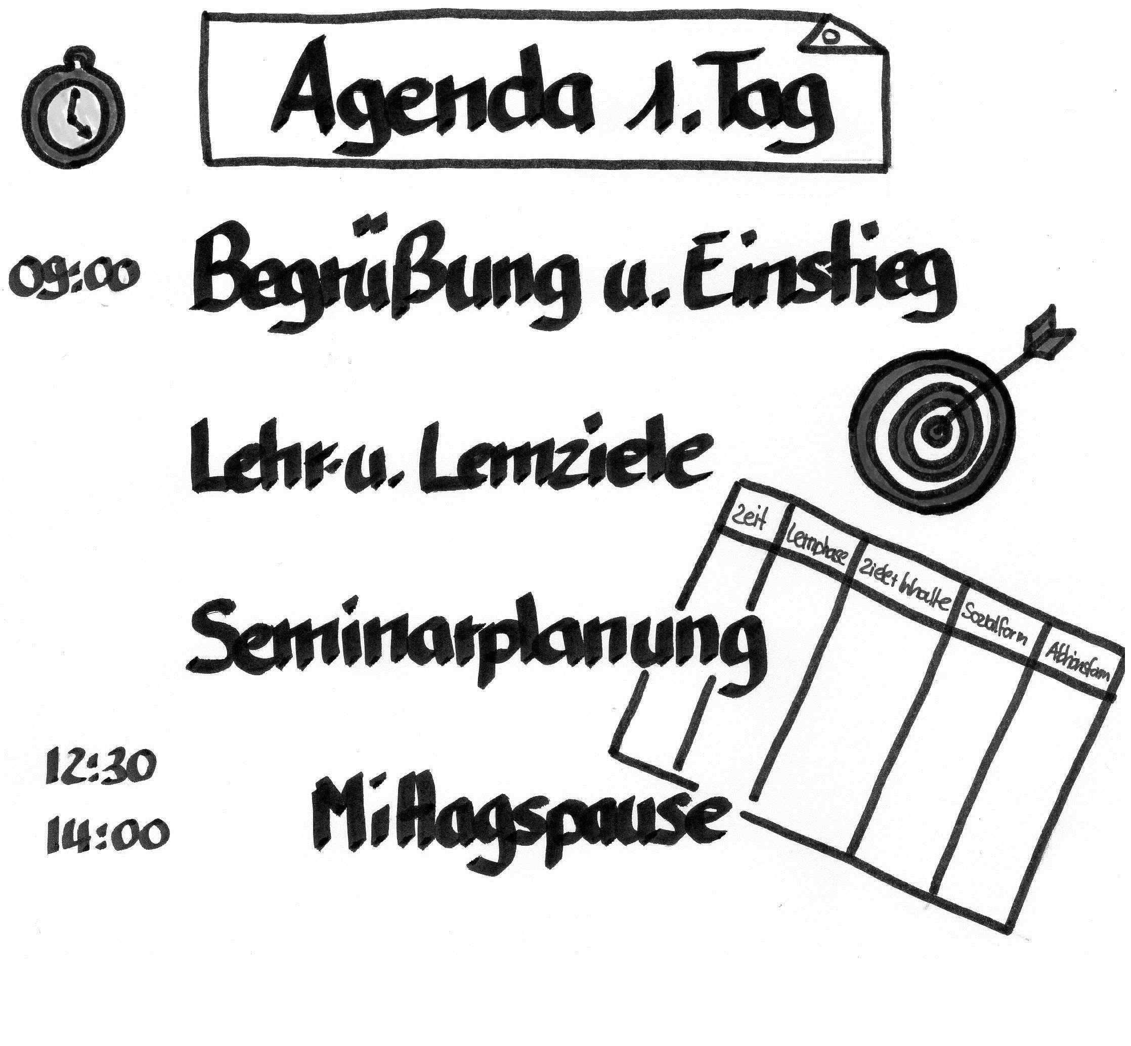 seminar kennenlernen teilnehmer single wohnung klagenfurt kaufen